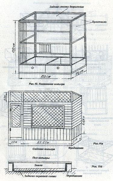 Клетка для попугаев чертежи